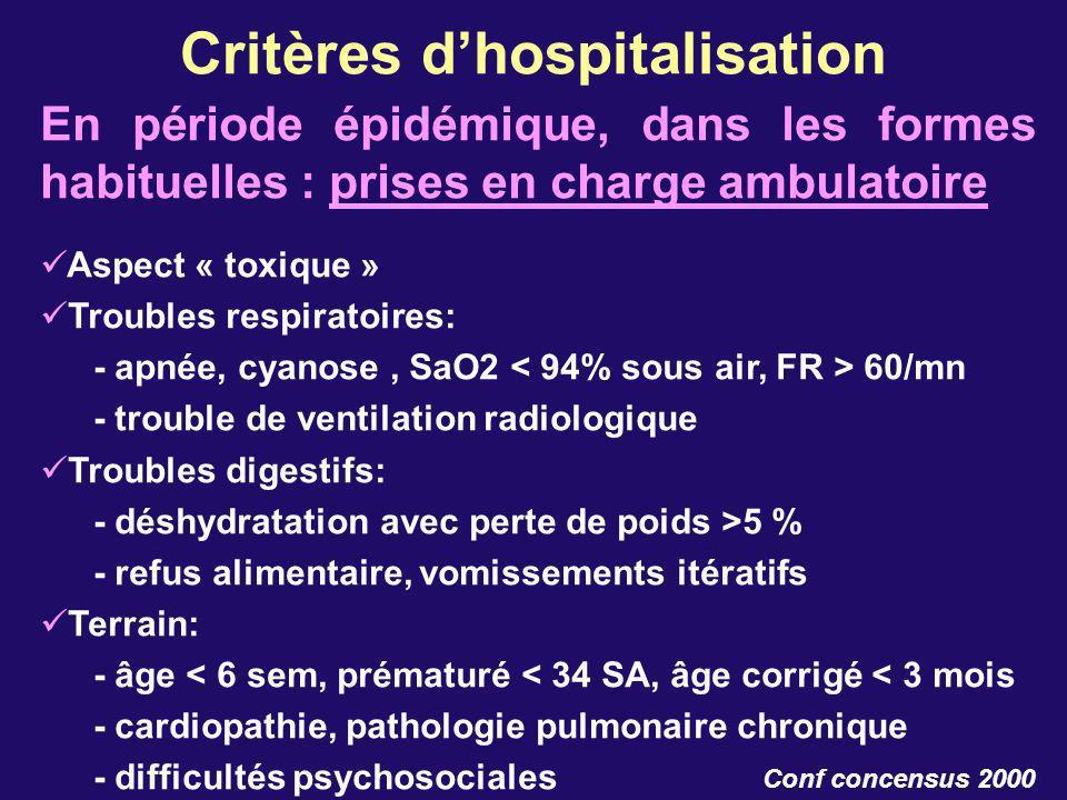 Critères d'hospitalisation