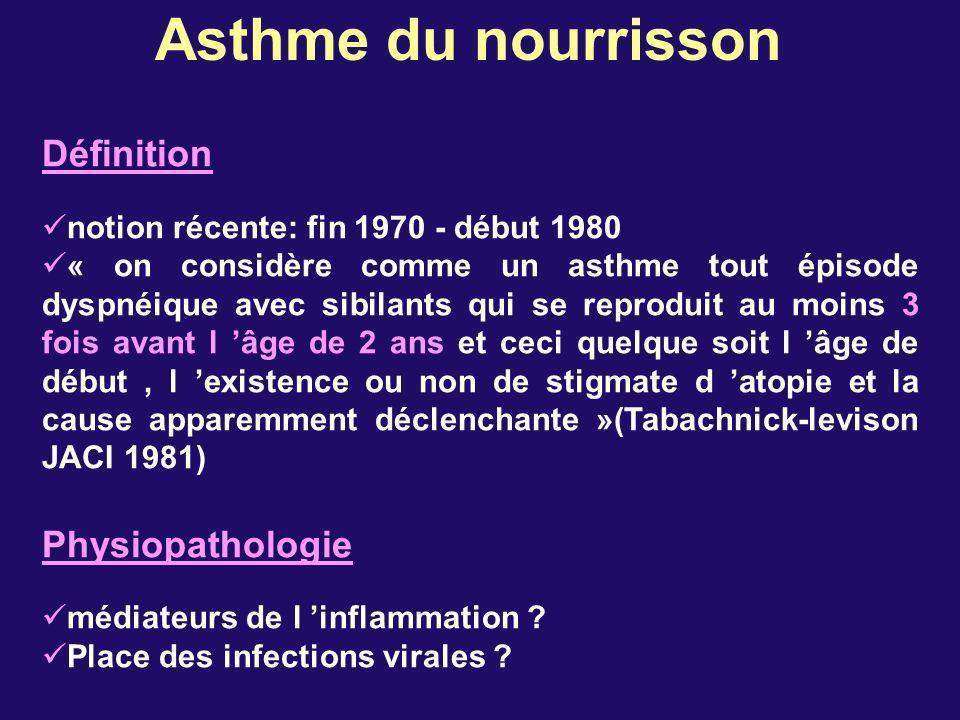 Asthme du nourrisson Définition Physiopathologie