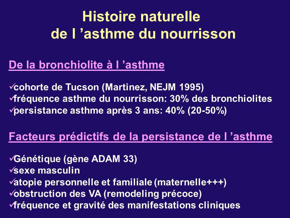 de l 'asthme du nourrisson
