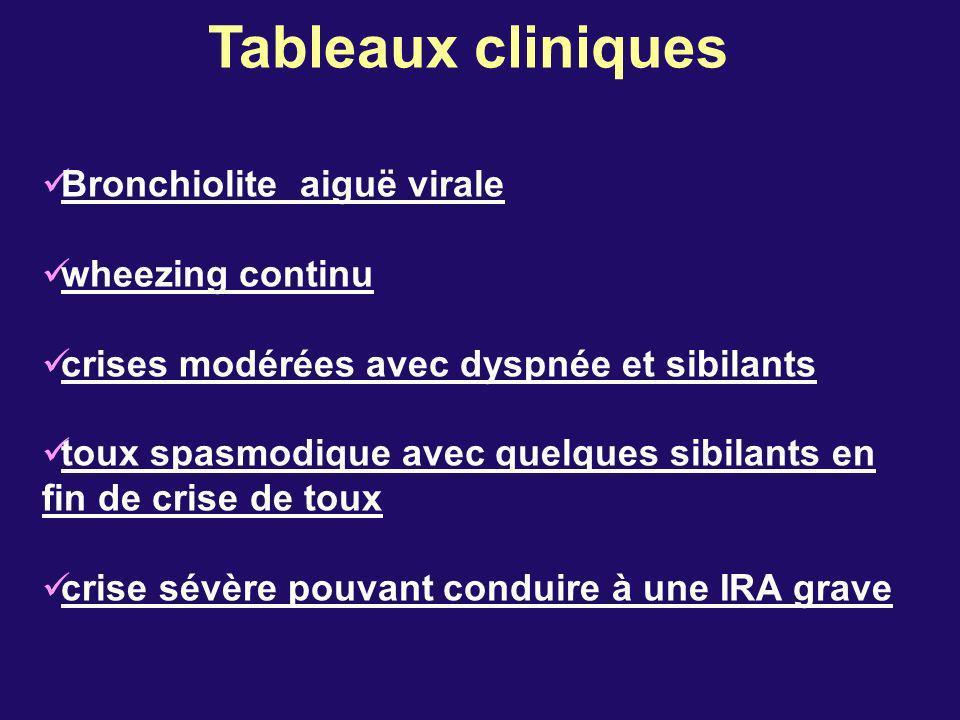 Tableaux cliniques Bronchiolite aiguë virale wheezing continu