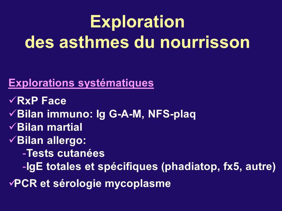 des asthmes du nourrisson