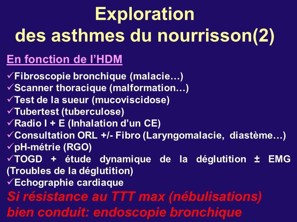 des asthmes du nourrisson(2)