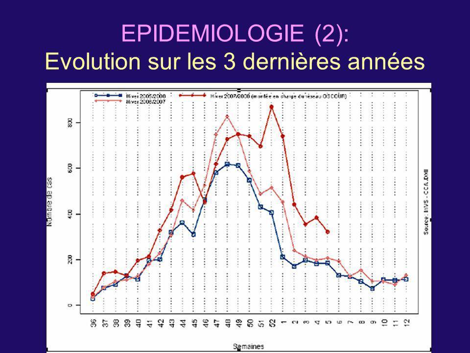 EPIDEMIOLOGIE (2): Evolution sur les 3 dernières années