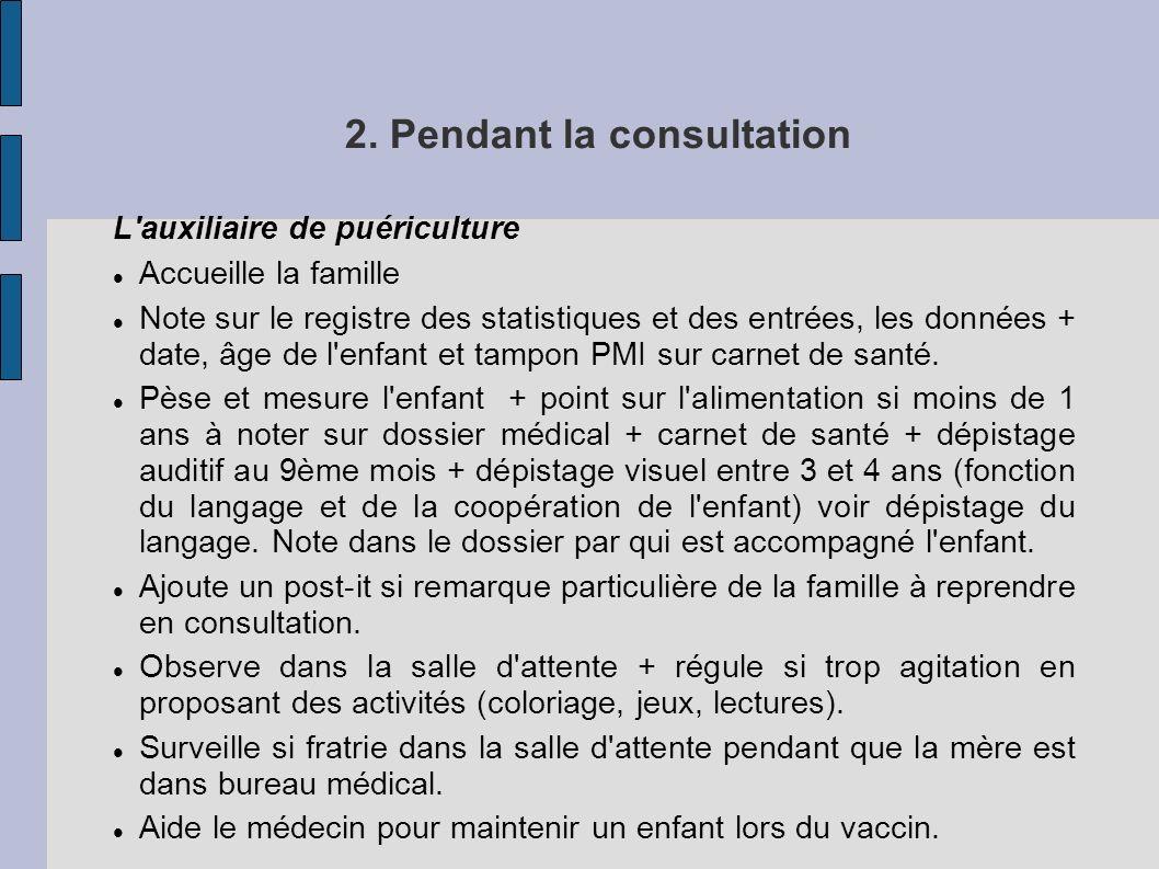 2. Pendant la consultation