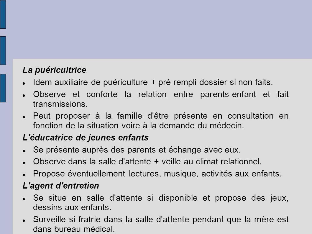 La puéricultrice Idem auxiliaire de puériculture + pré rempli dossier si non faits.