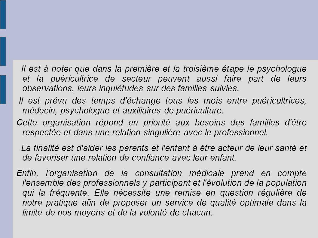 Il est à noter que dans la première et la troisième étape le psychologue et la puéricultrice de secteur peuvent aussi faire part de leurs observations, leurs inquiétudes sur des familles suivies.