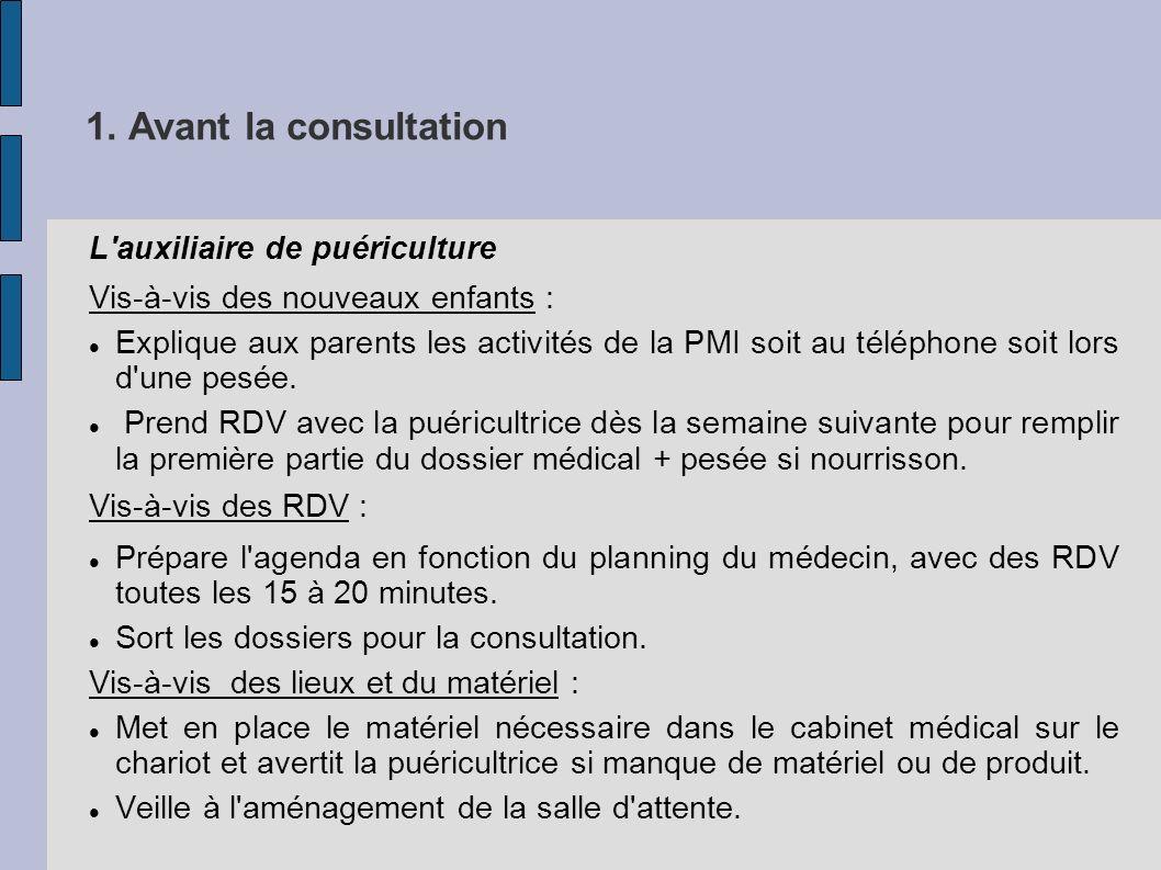 1. Avant la consultation L auxiliaire de puériculture