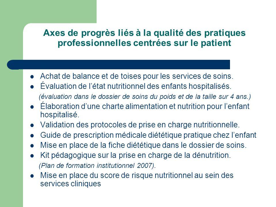 Axes de progrès liés à la qualité des pratiques professionnelles centrées sur le patient