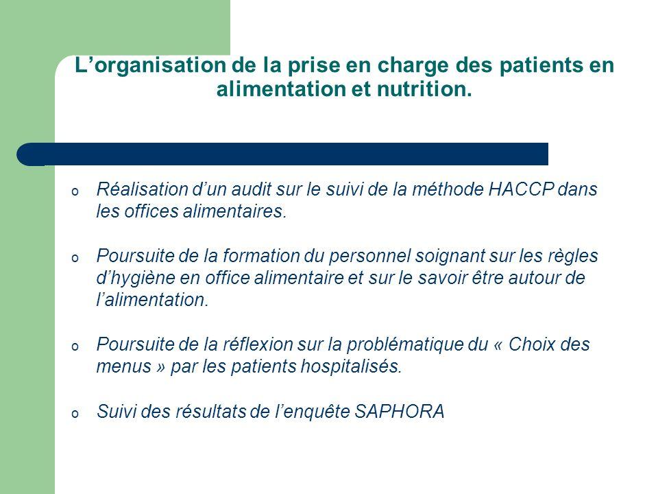 L'organisation de la prise en charge des patients en alimentation et nutrition.