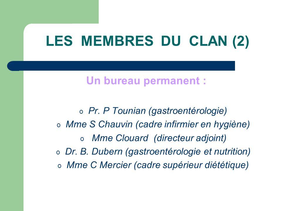 LES MEMBRES DU CLAN (2) Un bureau permanent :