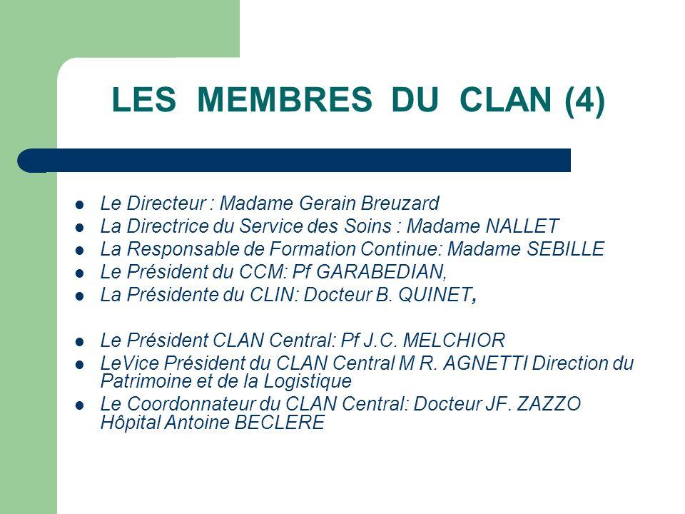 LES MEMBRES DU CLAN (4) Le Directeur : Madame Gerain Breuzard