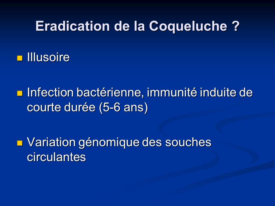 Eradication de la Coqueluche