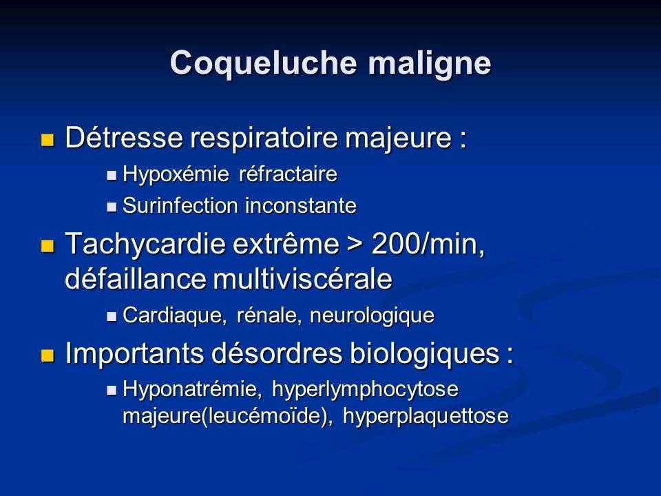 Coqueluche maligne Détresse respiratoire majeure :