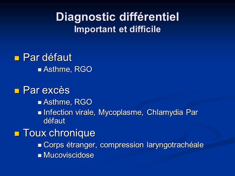 Diagnostic différentiel Important et difficile