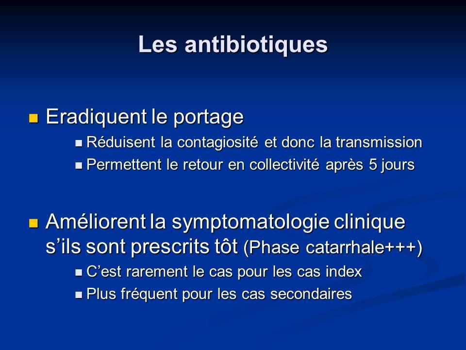 Les antibiotiques Eradiquent le portage