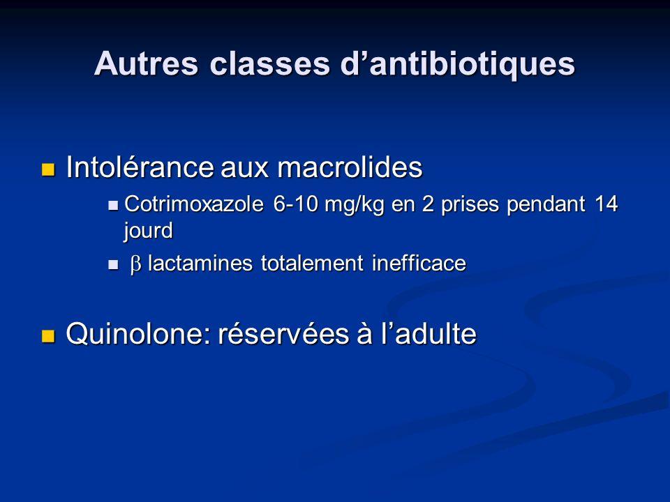 Autres classes d'antibiotiques