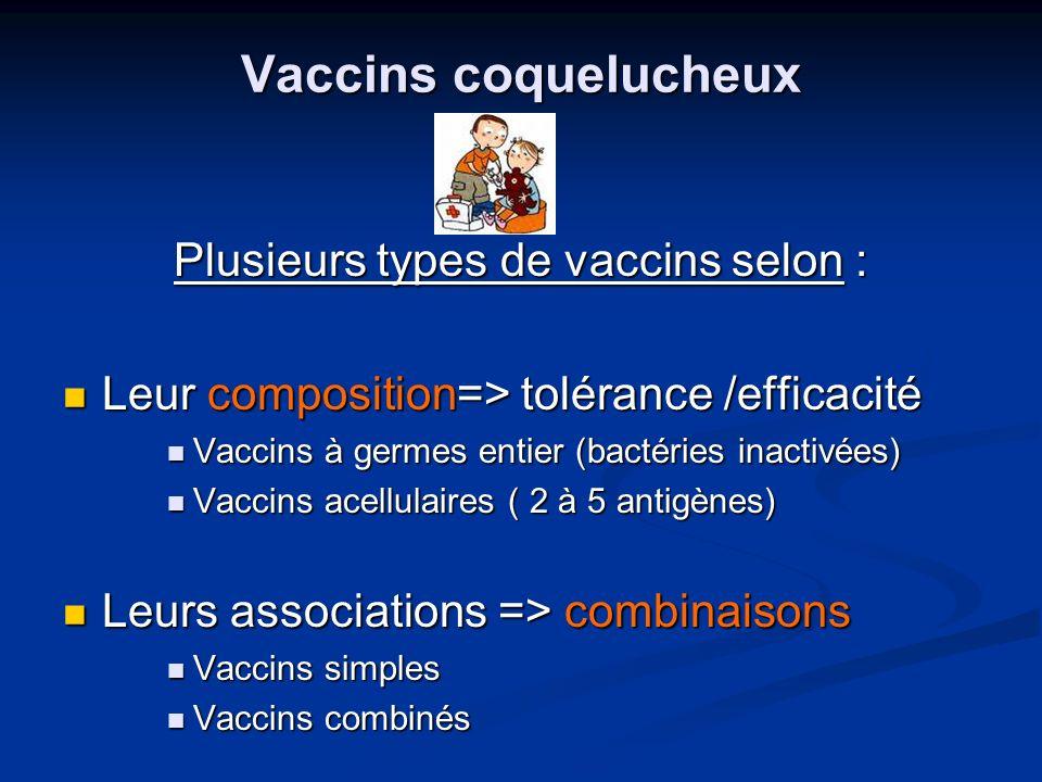 Plusieurs types de vaccins selon :