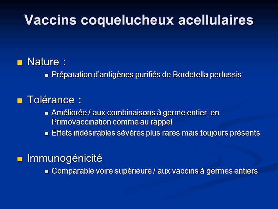 Vaccins coquelucheux acellulaires