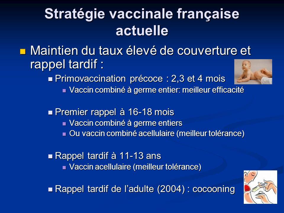 Stratégie vaccinale française actuelle