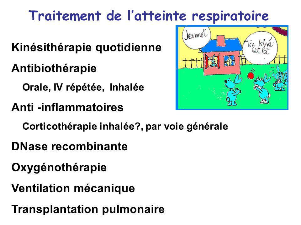 Traitement de l'atteinte respiratoire