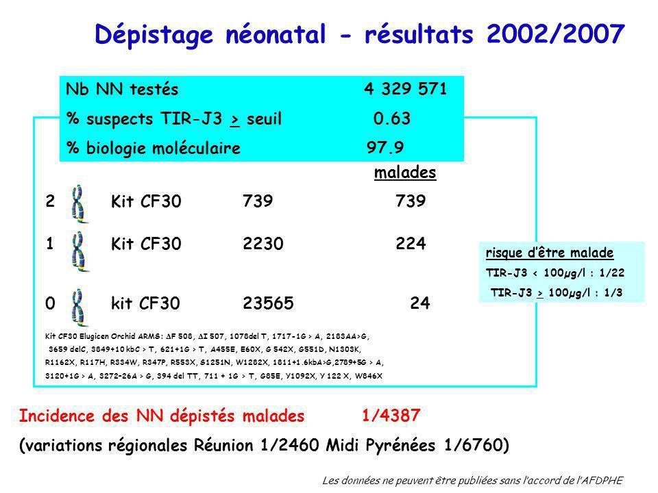 Dépistage néonatal - résultats 2002/2007