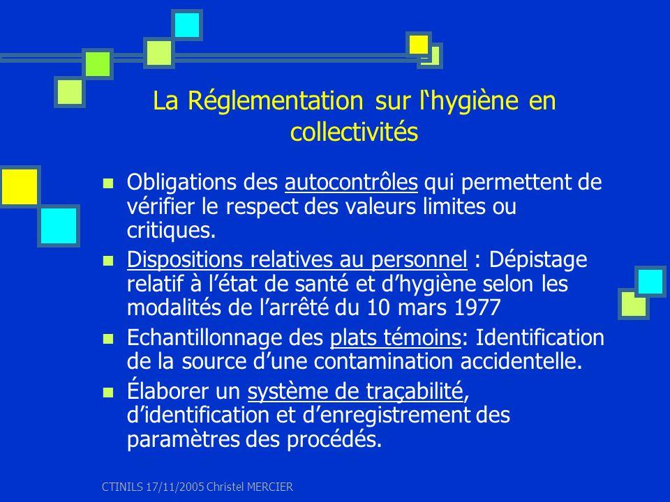 La Réglementation sur l'hygiène en collectivités