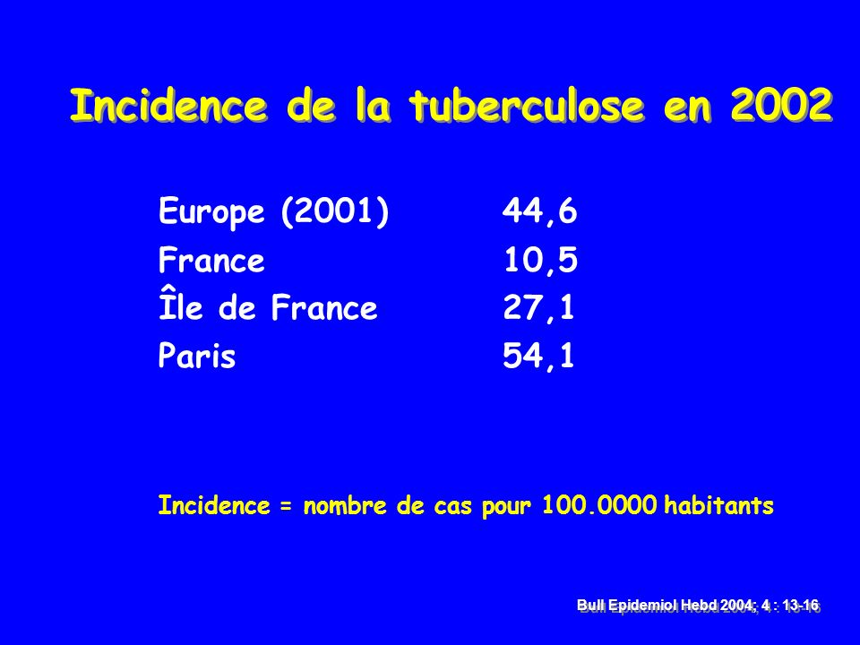 Incidence de la tuberculose en 2002