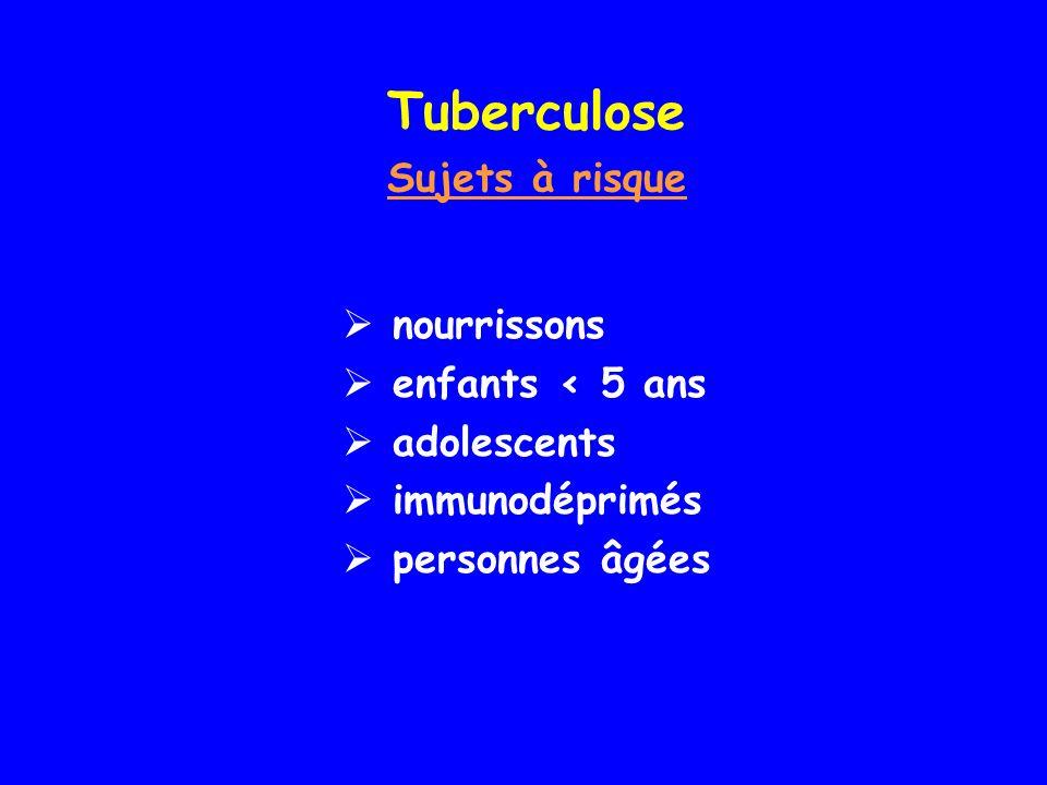 Tuberculose Sujets à risque nourrissons enfants < 5 ans adolescents