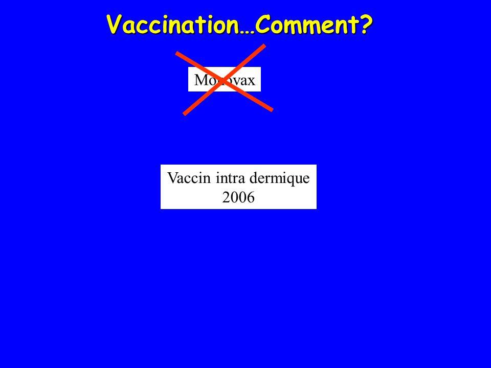 Vaccination…Comment Monovax Vaccin intra dermique 2006