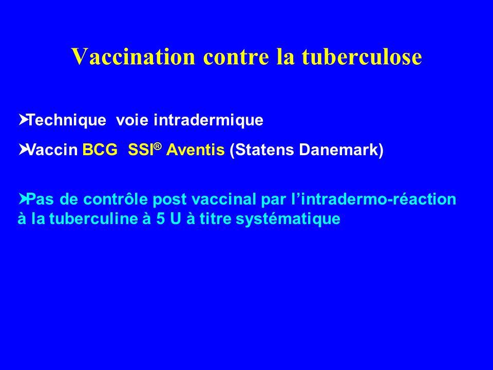 Vaccination contre la tuberculose