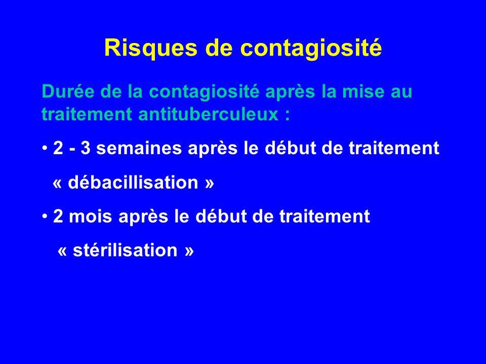 Risques de contagiosité
