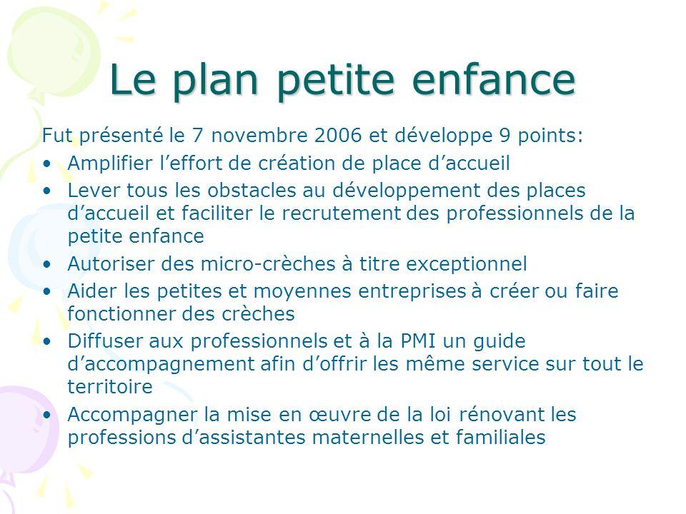 Le plan petite enfanceFut présenté le 7 novembre 2006 et développe 9 points: Amplifier l'effort de création de place d'accueil.