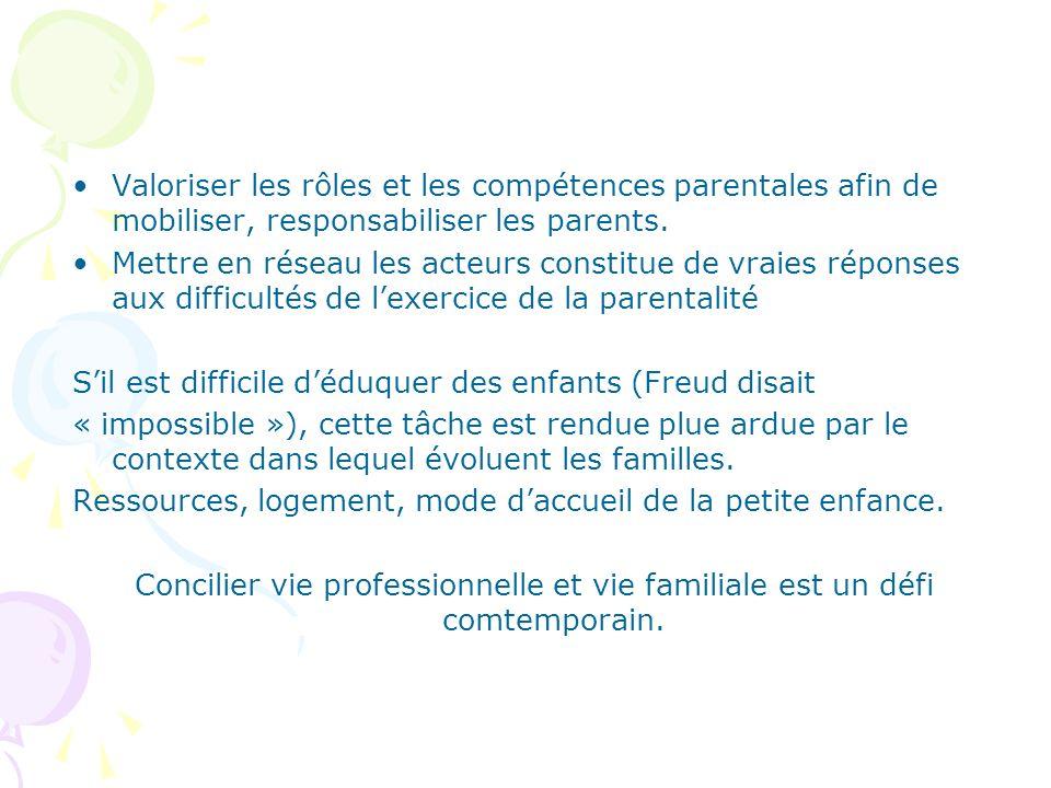 Valoriser les rôles et les compétences parentales afin de mobiliser, responsabiliser les parents.
