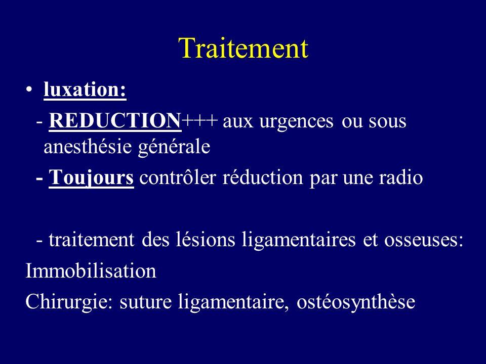 Traitementluxation: - REDUCTION+++ aux urgences ou sous anesthésie générale. - Toujours contrôler réduction par une radio.