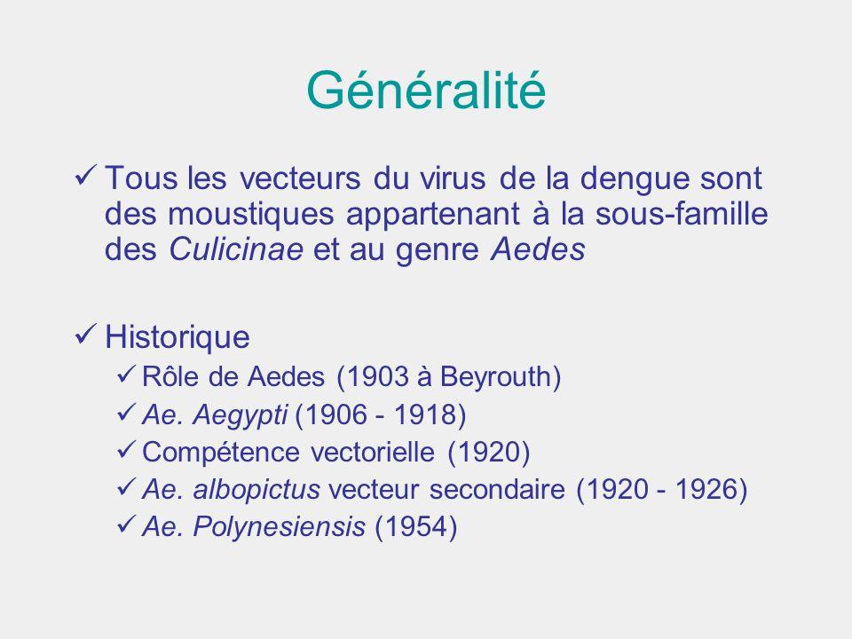 Généralité Tous les vecteurs du virus de la dengue sont des moustiques appartenant à la sous-famille des Culicinae et au genre Aedes.