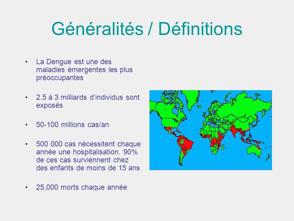 Généralités / Définitions