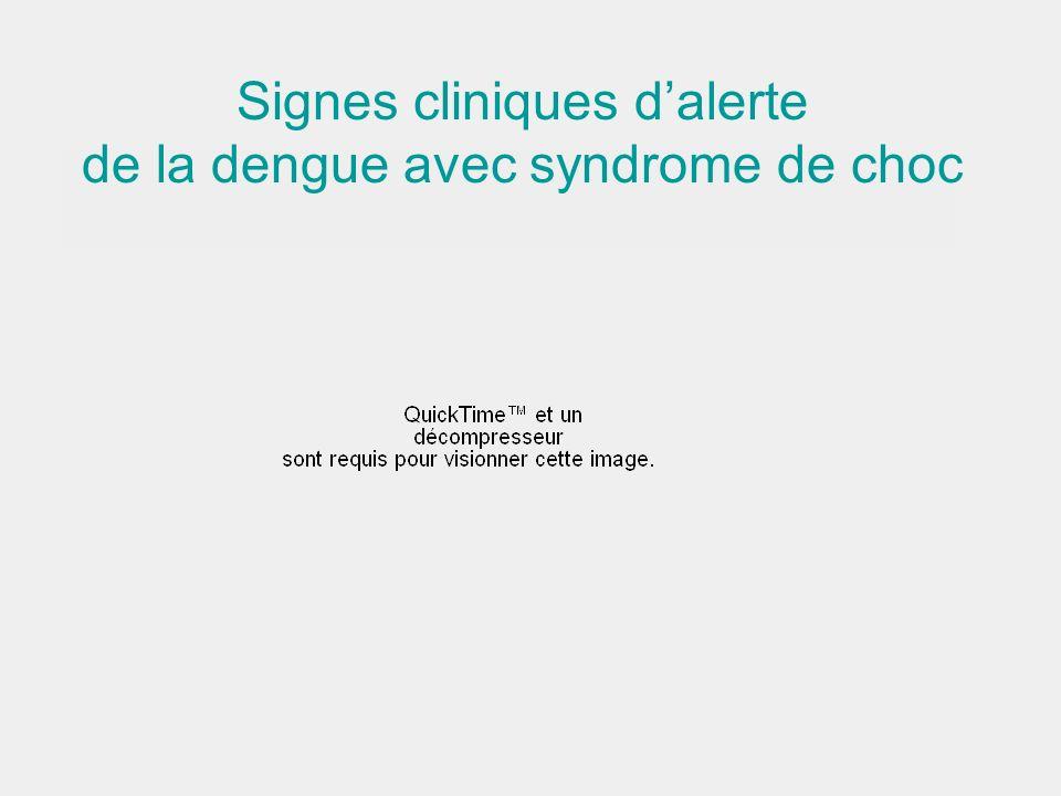 Signes cliniques d'alerte de la dengue avec syndrome de choc