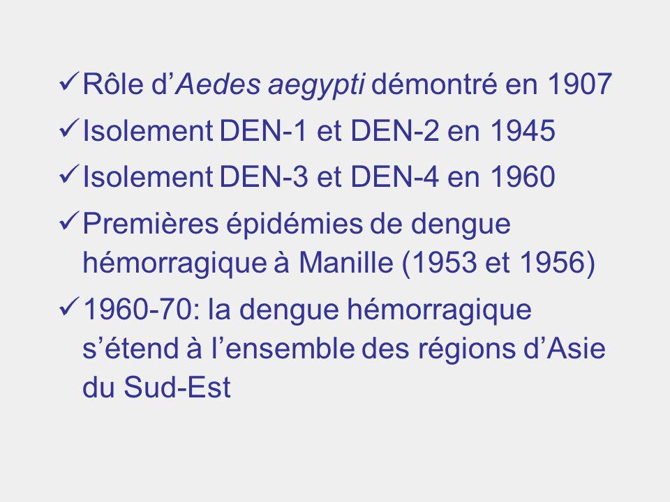 Rôle d'Aedes aegypti démontré en 1907