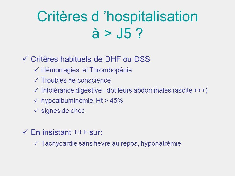 Critères d 'hospitalisation à > J5