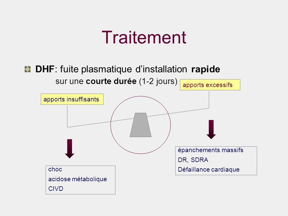 Traitement DHF: fuite plasmatique d'installation rapide