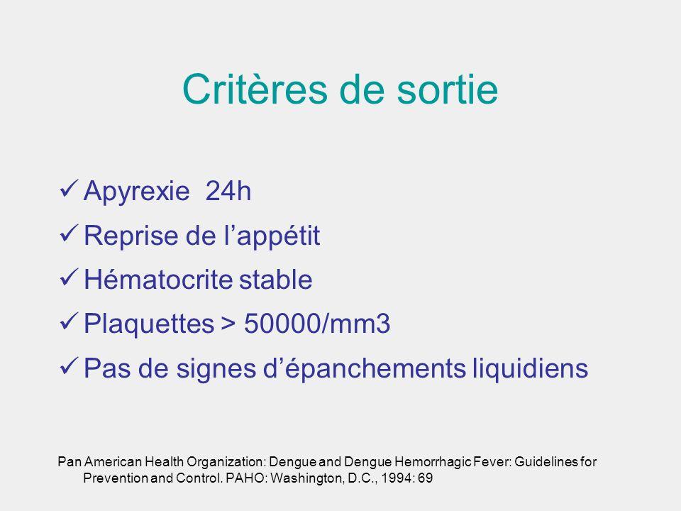 Critères de sortie Apyrexie 24h Reprise de l'appétit