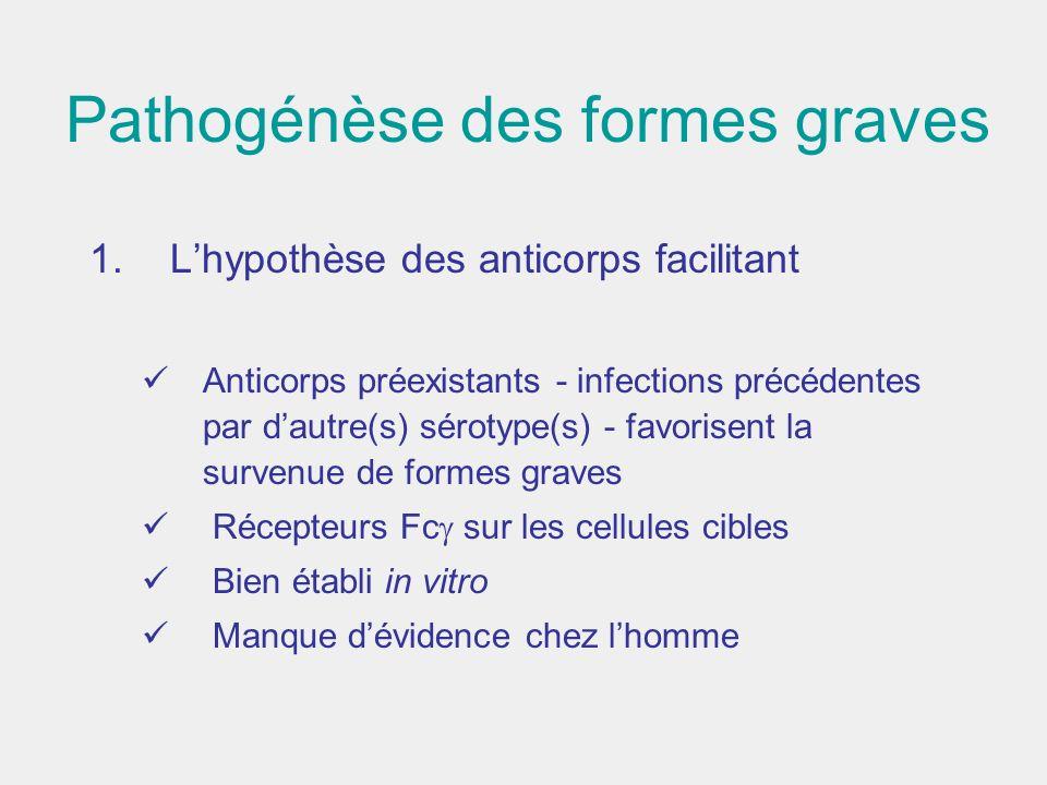 Pathogénèse des formes graves