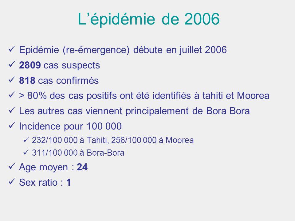 L'épidémie de 2006 Epidémie (re-émergence) débute en juillet 2006