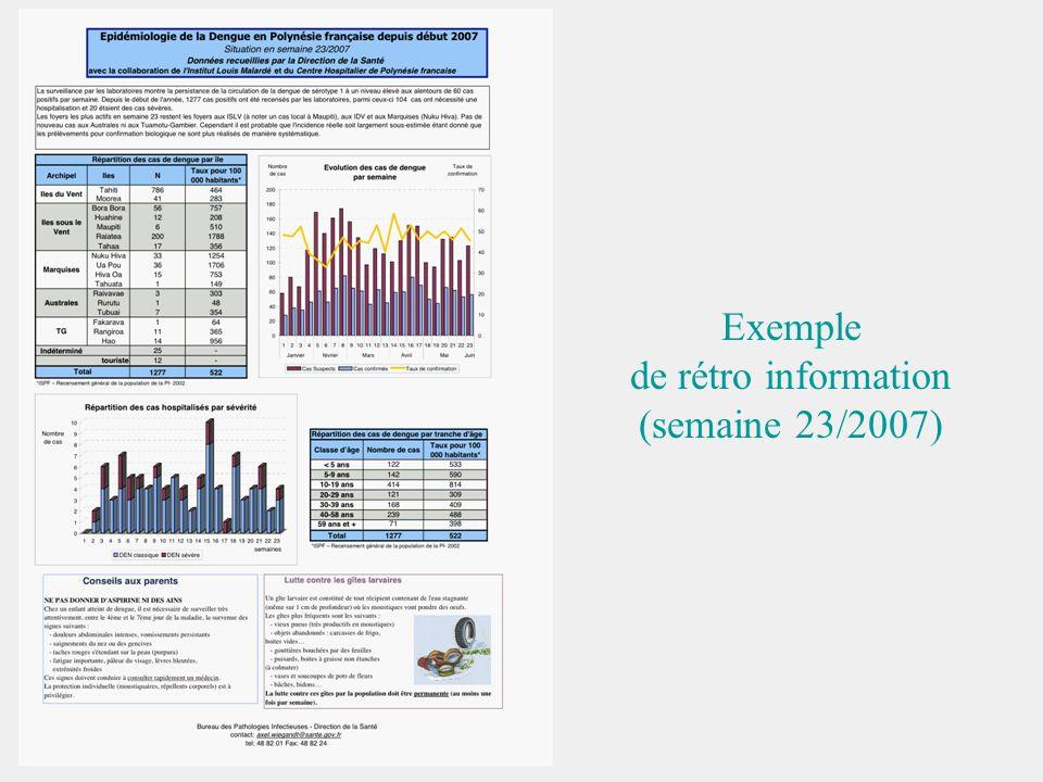 Exemple de rétro information (semaine 23/2007)