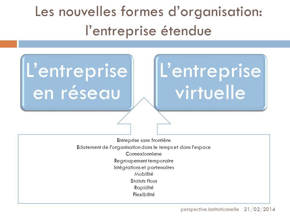 Les nouvelles formes d'organisation: l'entreprise étendue