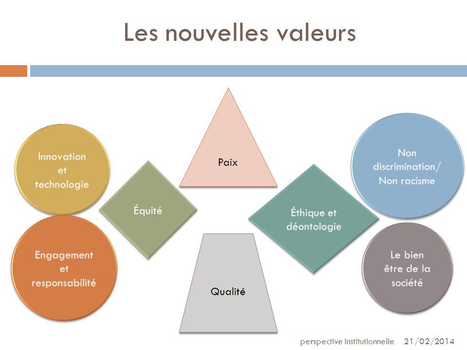 Les nouvelles valeurs Paix Non discrimination/Non racisme