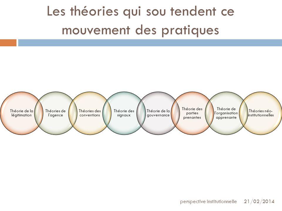 Les théories qui sou tendent ce mouvement des pratiques