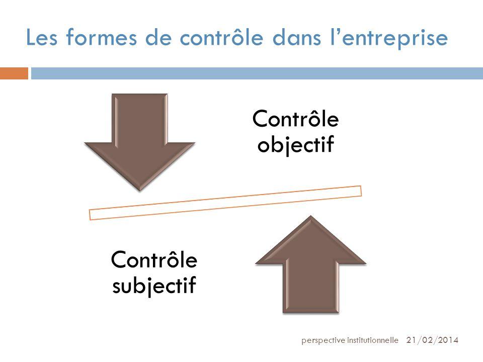 Les formes de contrôle dans l'entreprise