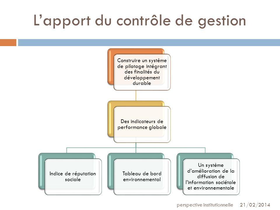 L'apport du contrôle de gestion