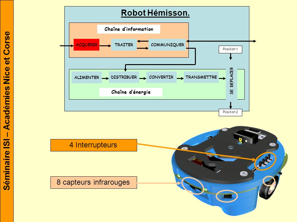 Robot Hémisson. 4 Interrupteurs 8 capteurs infrarouges